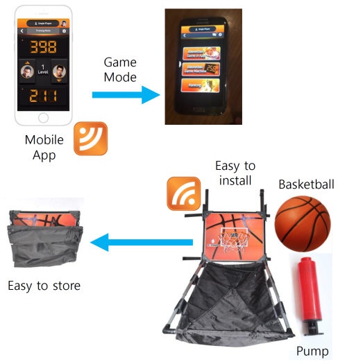 FunWin STEM Online Basketball Machine - V2.1c